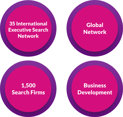 Executive Search Firms graphic
