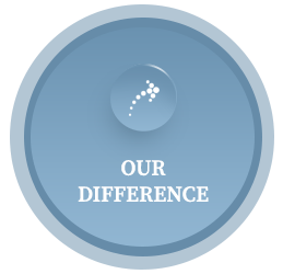 Our difference button